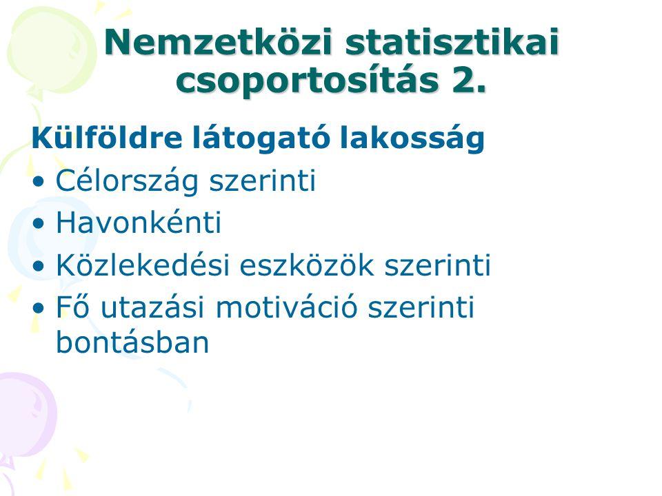 Nemzetközi statisztikai csoportosítás 2.