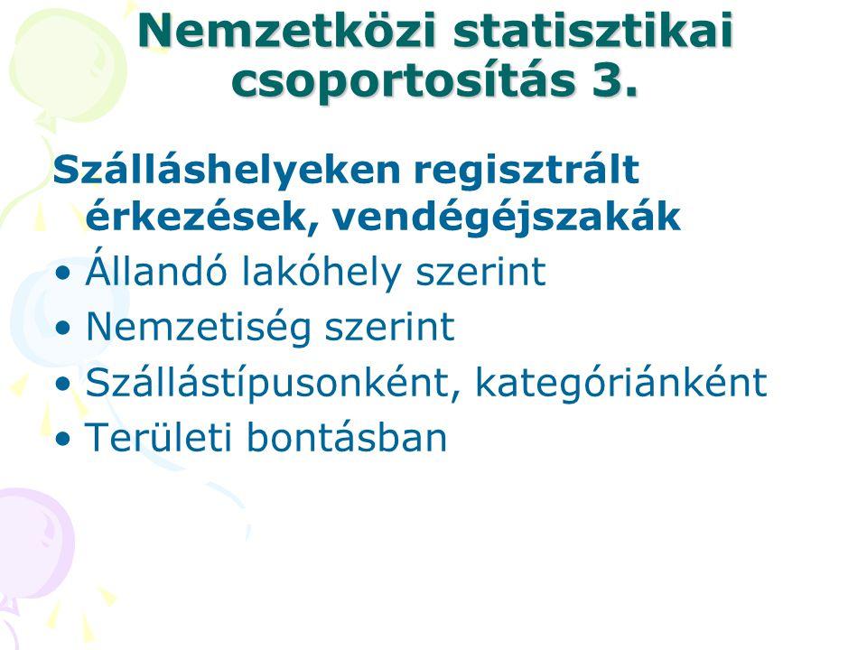 Nemzetközi statisztikai csoportosítás 3.