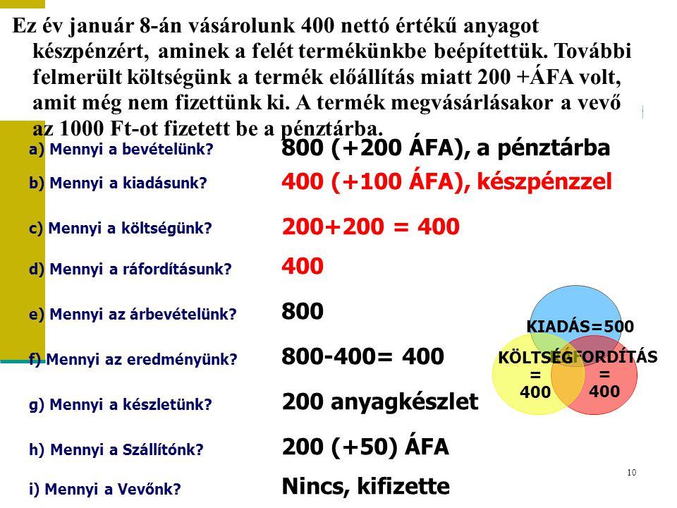 800 (+200 ÁFA), a pénztárba 400 (+100 ÁFA), készpénzzel 200+200 = 400