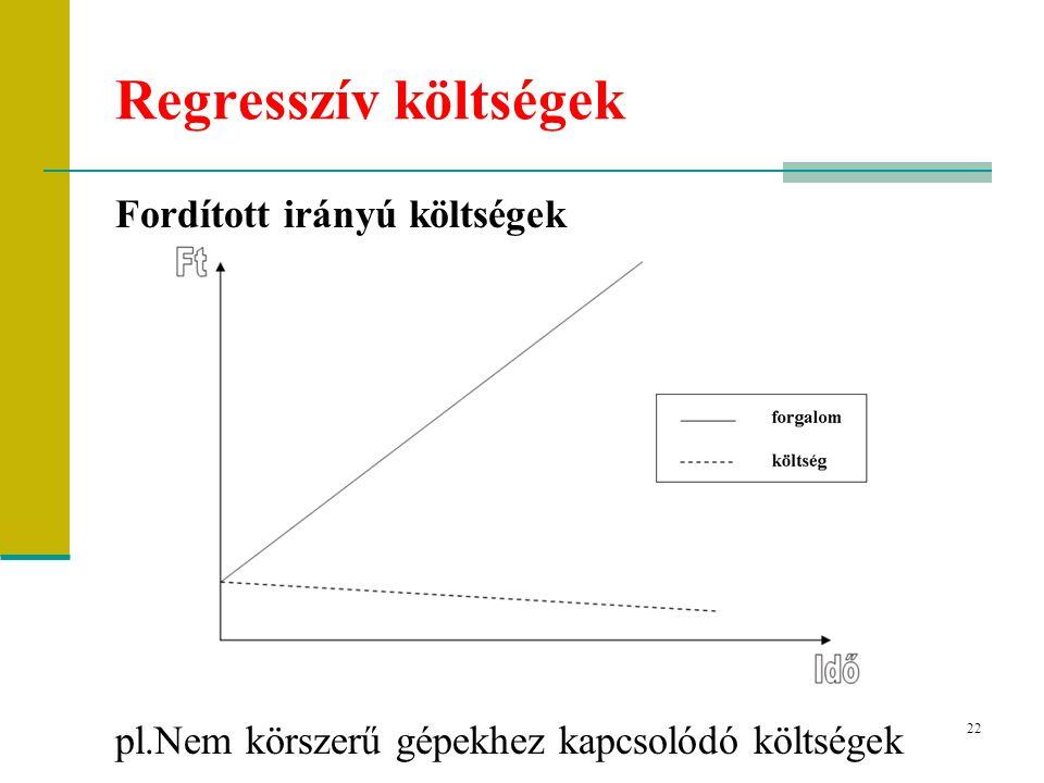 Regresszív költségek Fordított irányú költségek