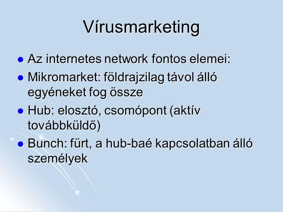 Vírusmarketing Az internetes network fontos elemei: