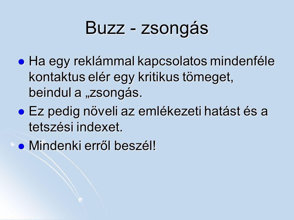 """Buzz - zsongás Ha egy reklámmal kapcsolatos mindenféle kontaktus elér egy kritikus tömeget, beindul a """"zsongás."""