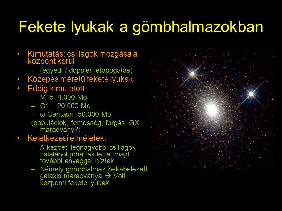 Fekete lyukak a gömbhalmazokban
