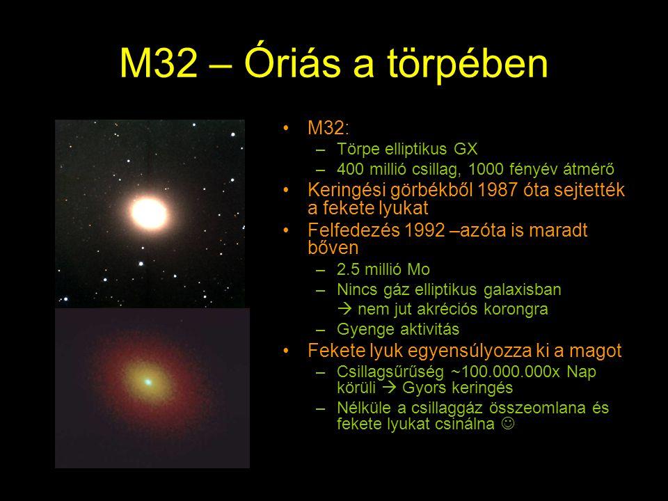 M32 – Óriás a törpében M32: Törpe elliptikus GX. 400 millió csillag, 1000 fényév átmérő. Keringési görbékből 1987 óta sejtették a fekete lyukat.