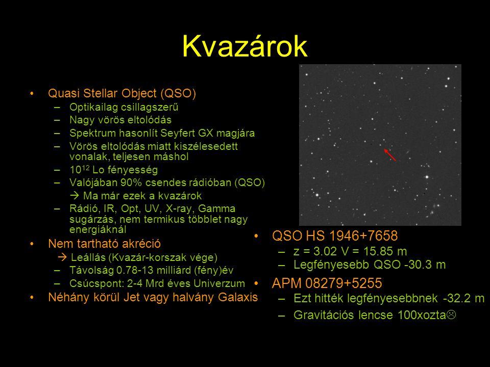 Kvazárok QSO HS 1946+7658 APM 08279+5255 Quasi Stellar Object (QSO)