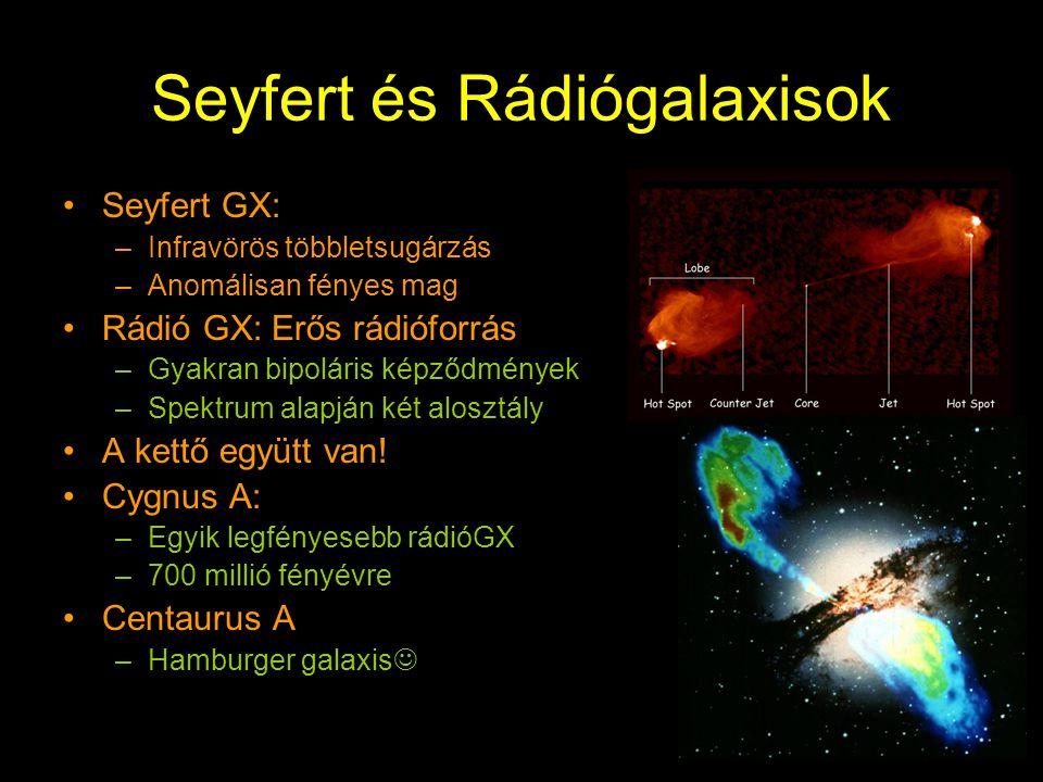 Seyfert és Rádiógalaxisok