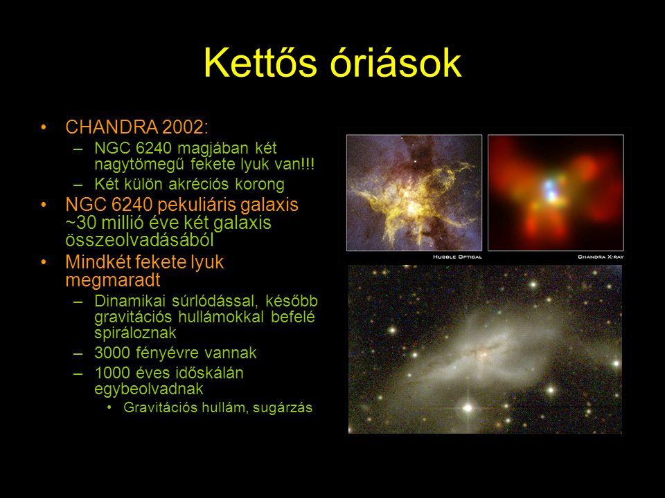 Kettős óriások CHANDRA 2002: