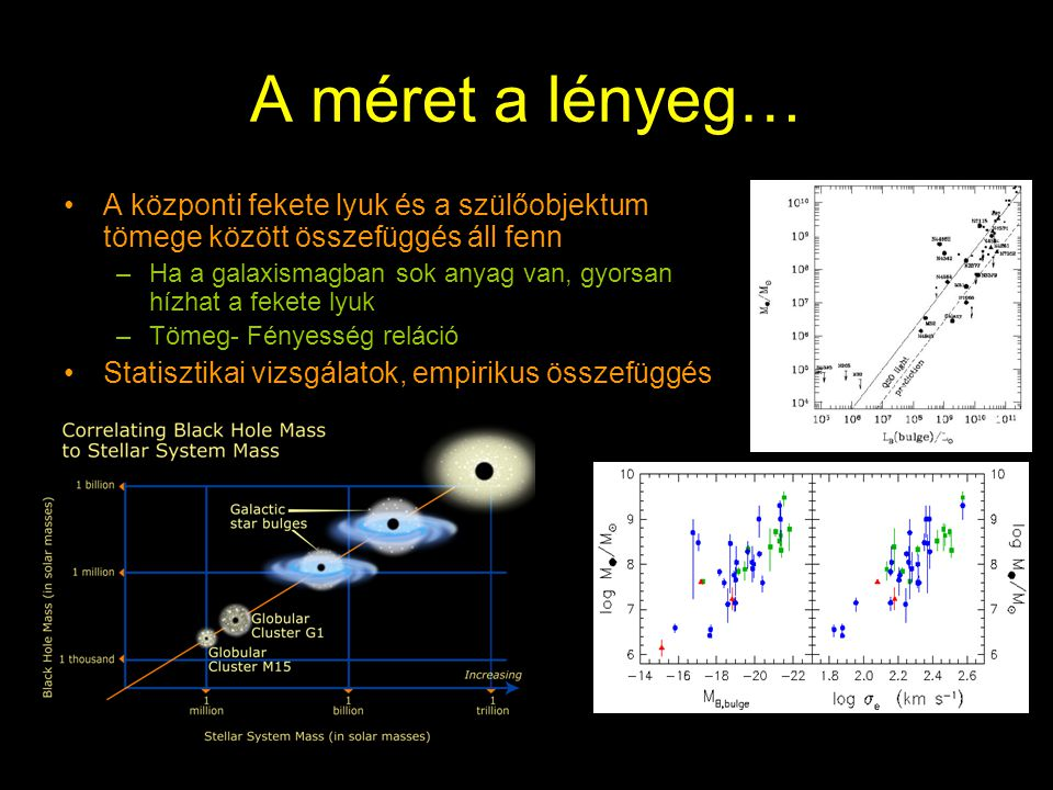 A méret a lényeg… A központi fekete lyuk és a szülőobjektum tömege között összefüggés áll fenn.