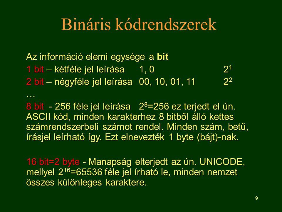 Bináris kódrendszerek