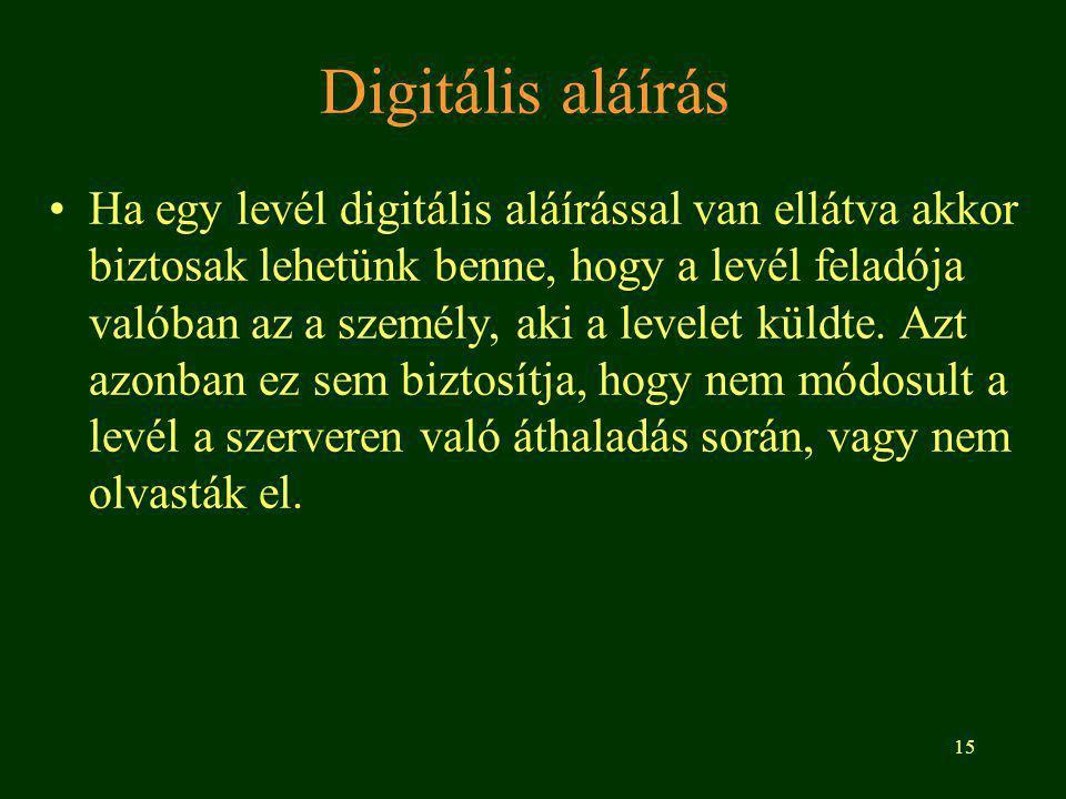 Digitális aláírás