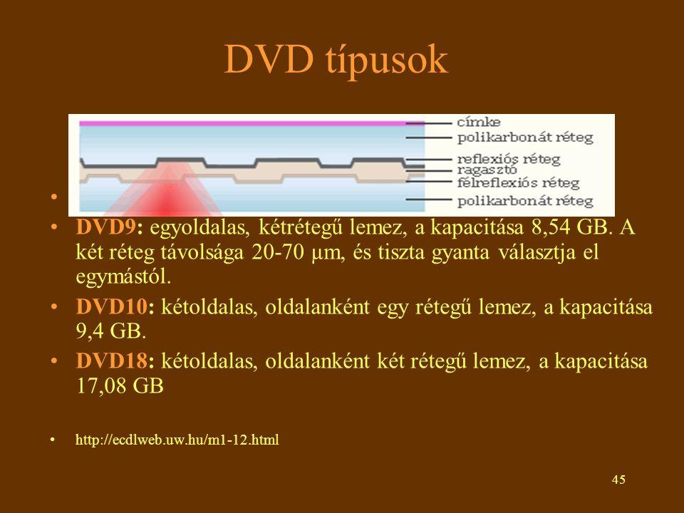 DVD típusok DVD5: egyoldalas, egyrétegű lemez, a kapacitása 4,7 GB.