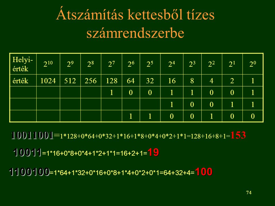 Átszámítás kettesből tízes számrendszerbe
