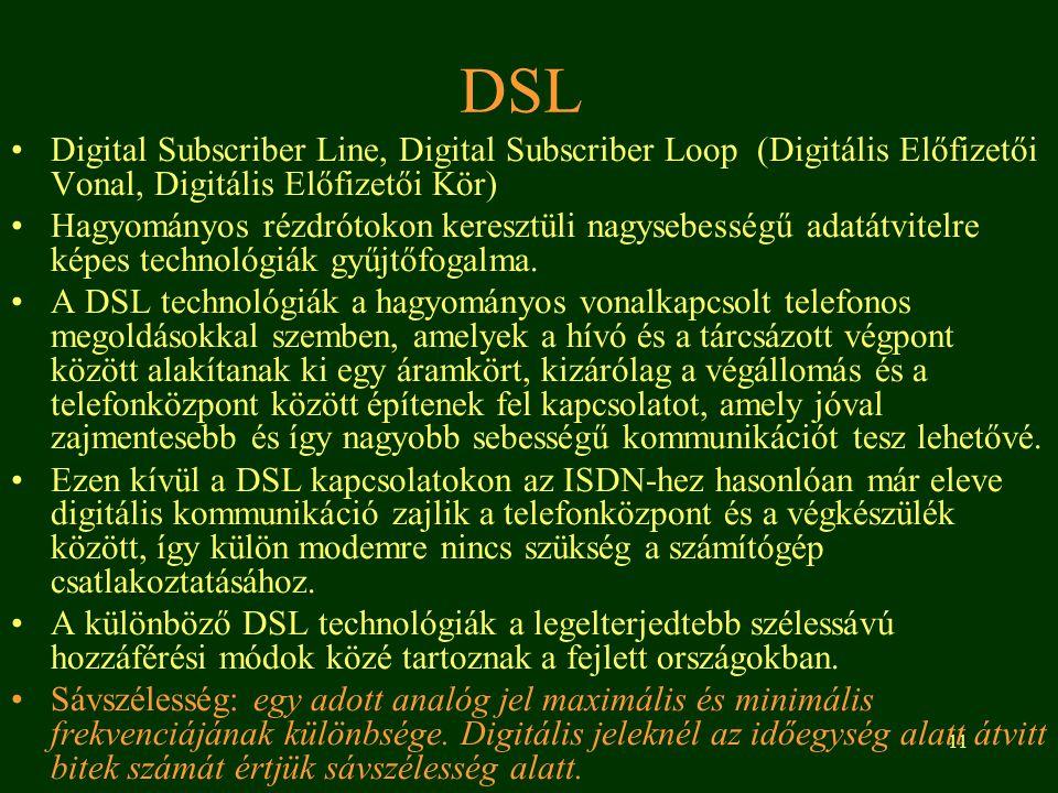 DSL Digital Subscriber Line, Digital Subscriber Loop (Digitális Előfizetői Vonal, Digitális Előfizetői Kör)