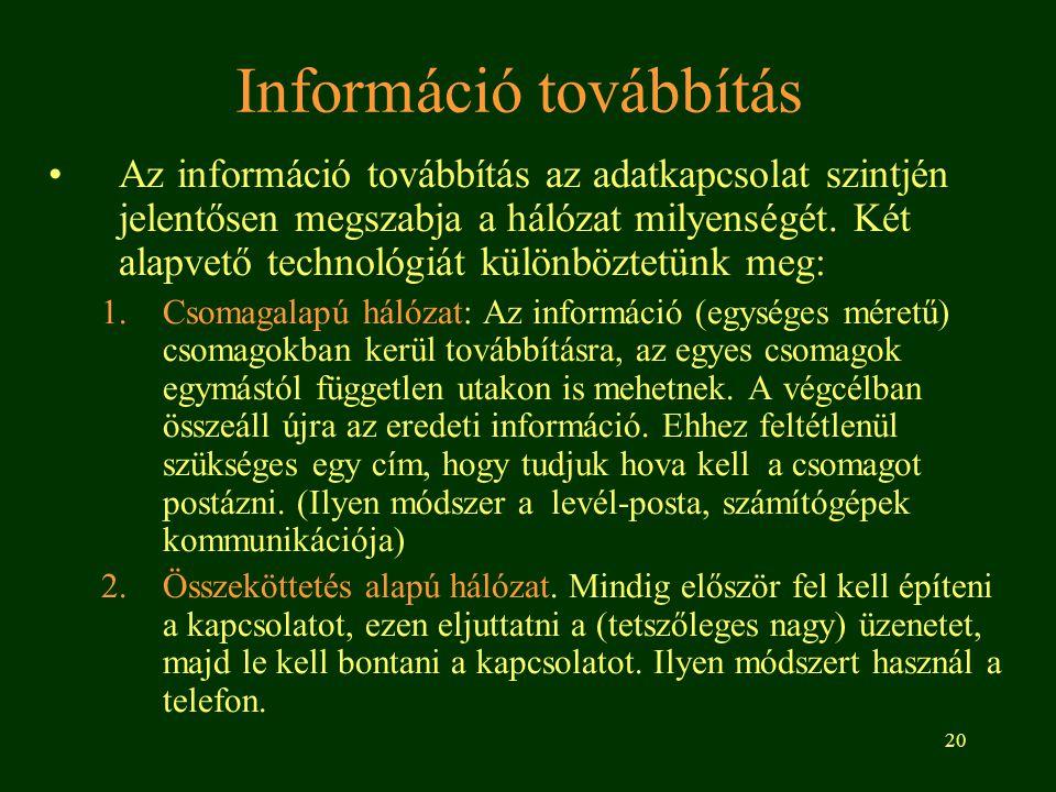 Információ továbbítás