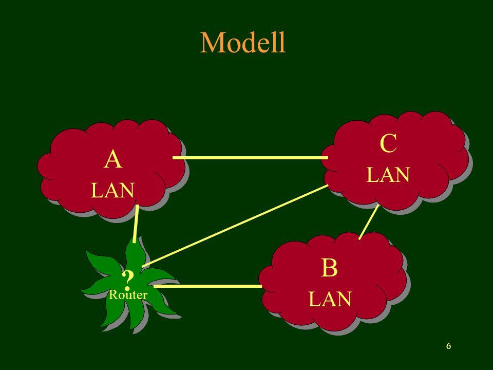 Modell C LAN A LAN B LAN Router