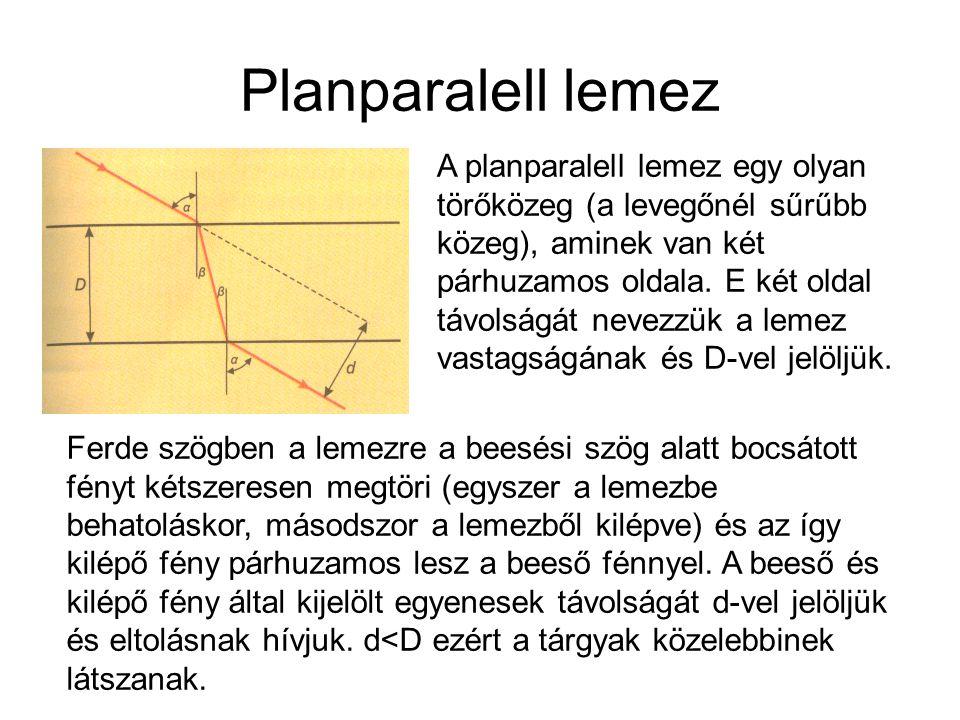 Planparalell lemez