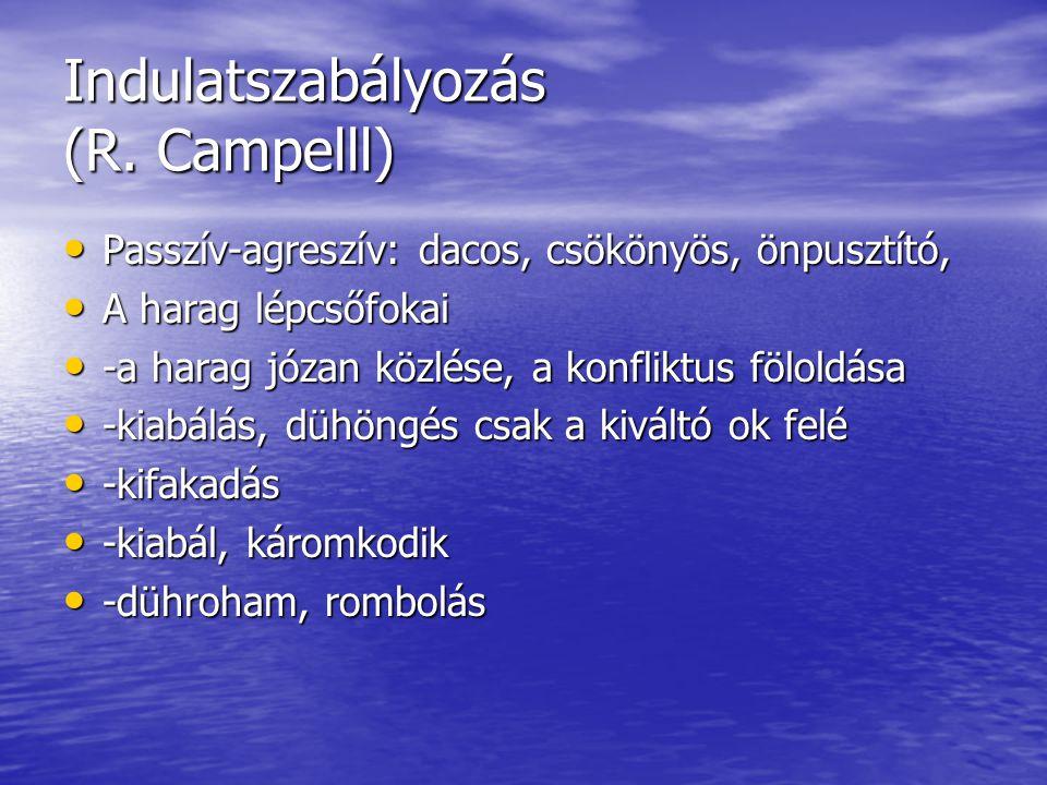 Indulatszabályozás (R. Campelll)