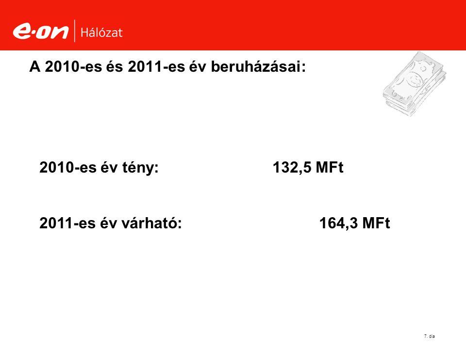 A 2010-es és 2011-es év beruházásai: