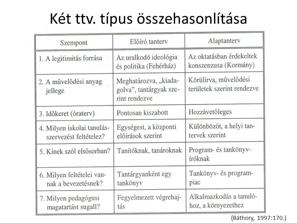 Két ttv. típus összehasonlítása