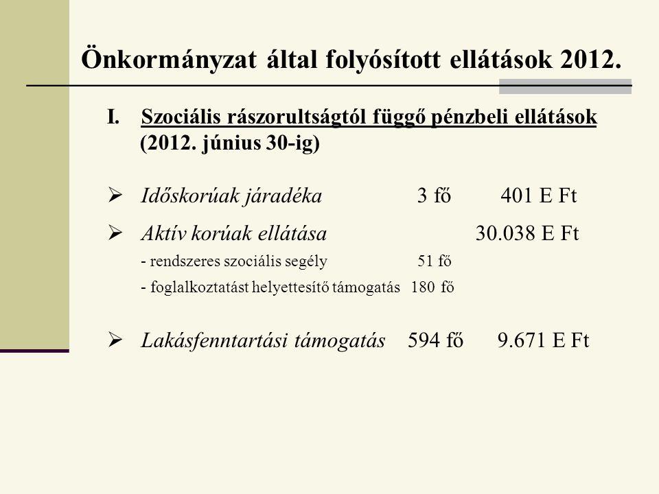 Önkormányzat által folyósított ellátások 2012.