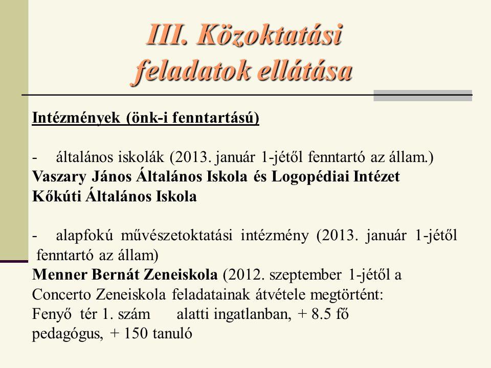 III. Közoktatási feladatok ellátása