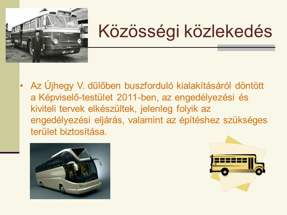 Közösségi közlekedés