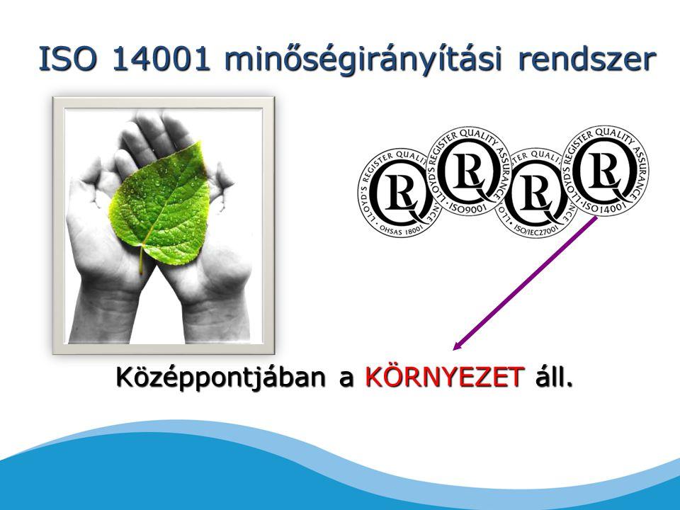 ISO 14001 minőségirányítási rendszer