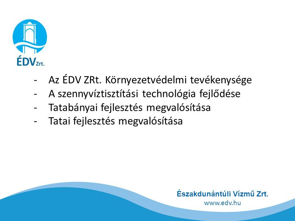 Északdunántúli Vízmű Zrt.