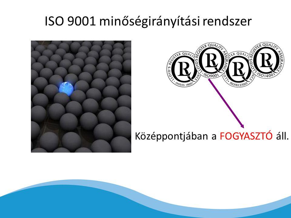 ISO 9001 minőségirányítási rendszer