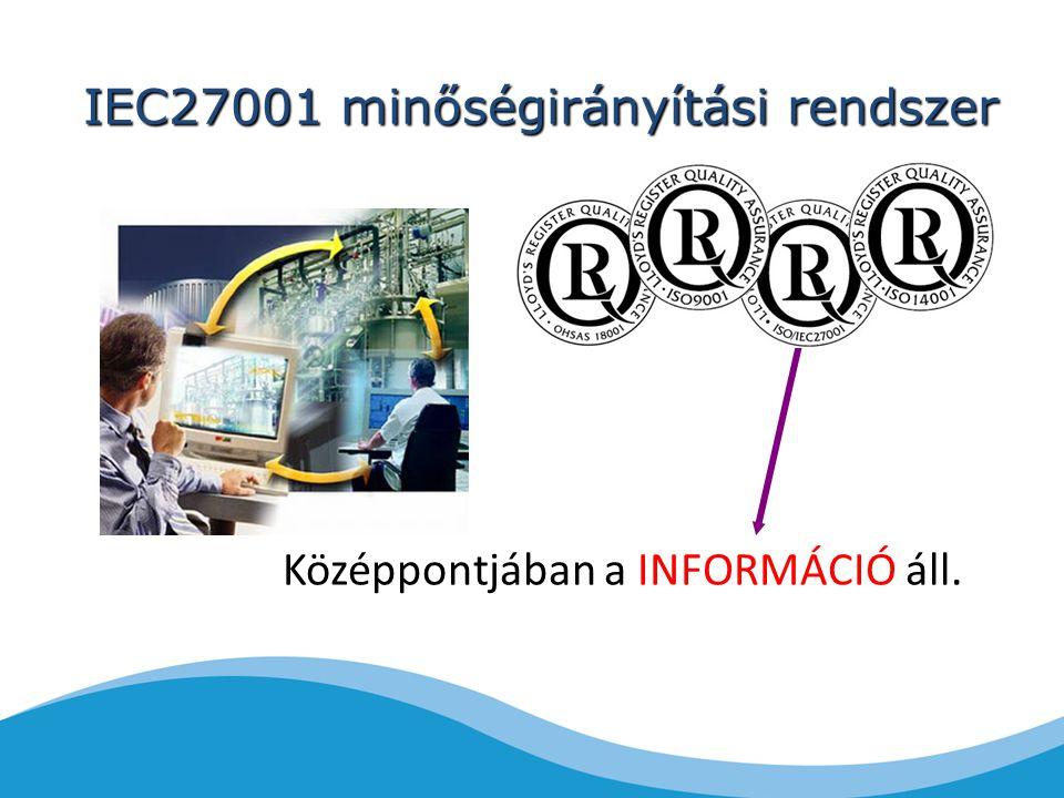 IEC27001 minőségirányítási rendszer