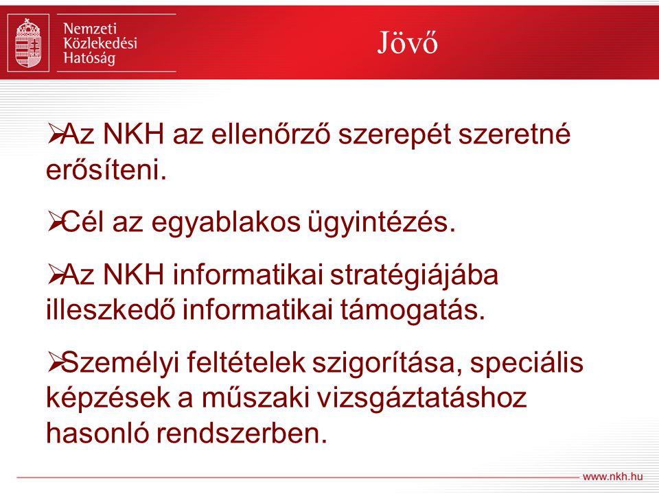 Jövő Az NKH az ellenőrző szerepét szeretné erősíteni.