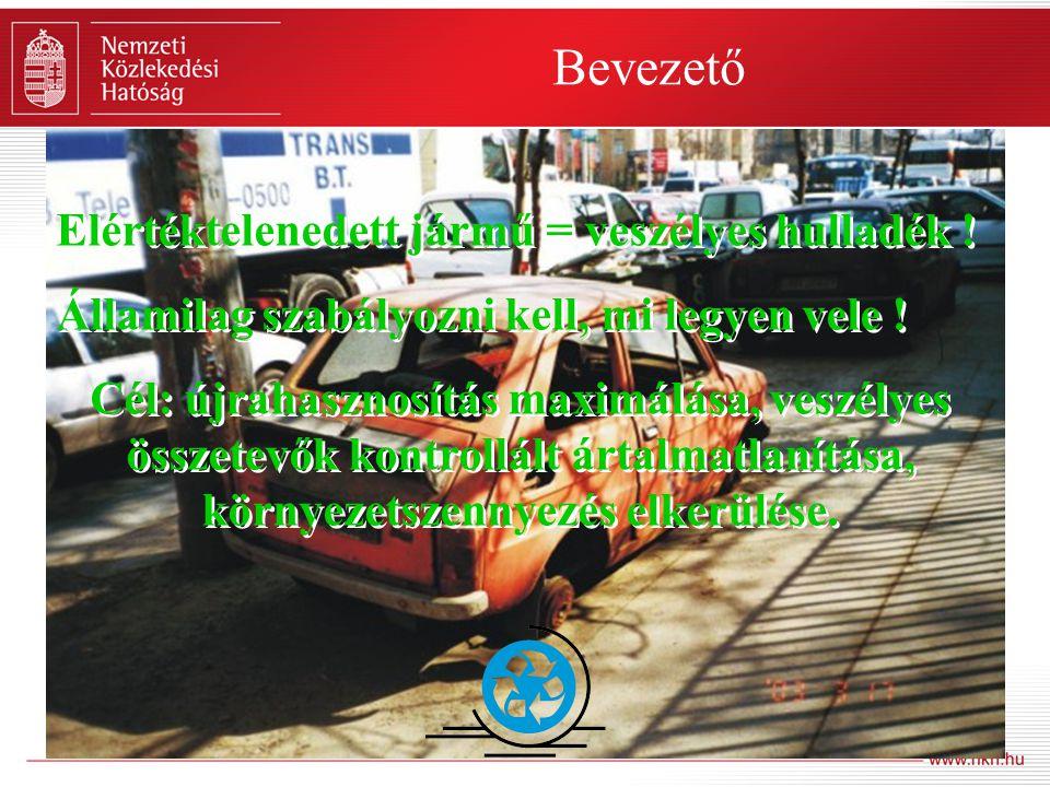 Bevezető Elértéktelenedett jármű = veszélyes hulladék !