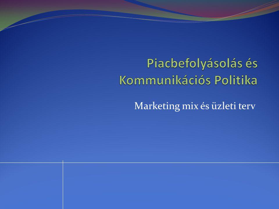 Piacbefolyásolás és Kommunikációs Politika