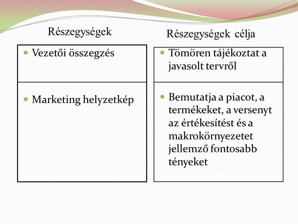 Részegységek Részegységek célja Vezetői összegzés Marketing helyzetkép
