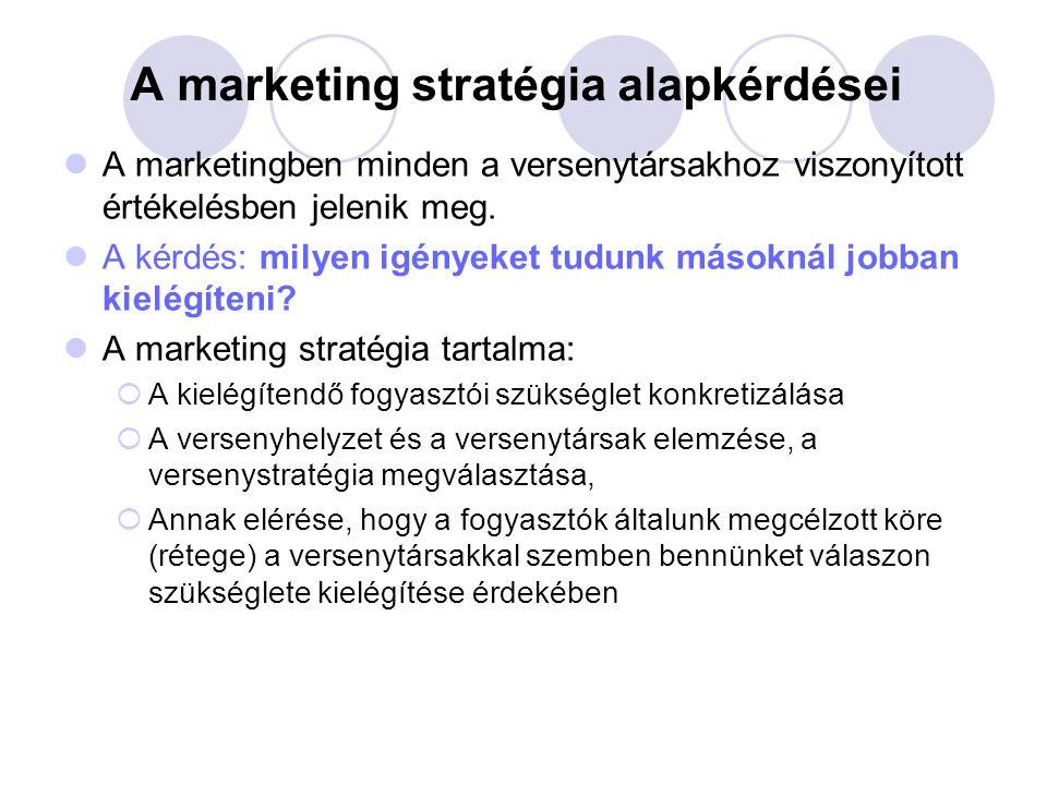 A marketing stratégia alapkérdései