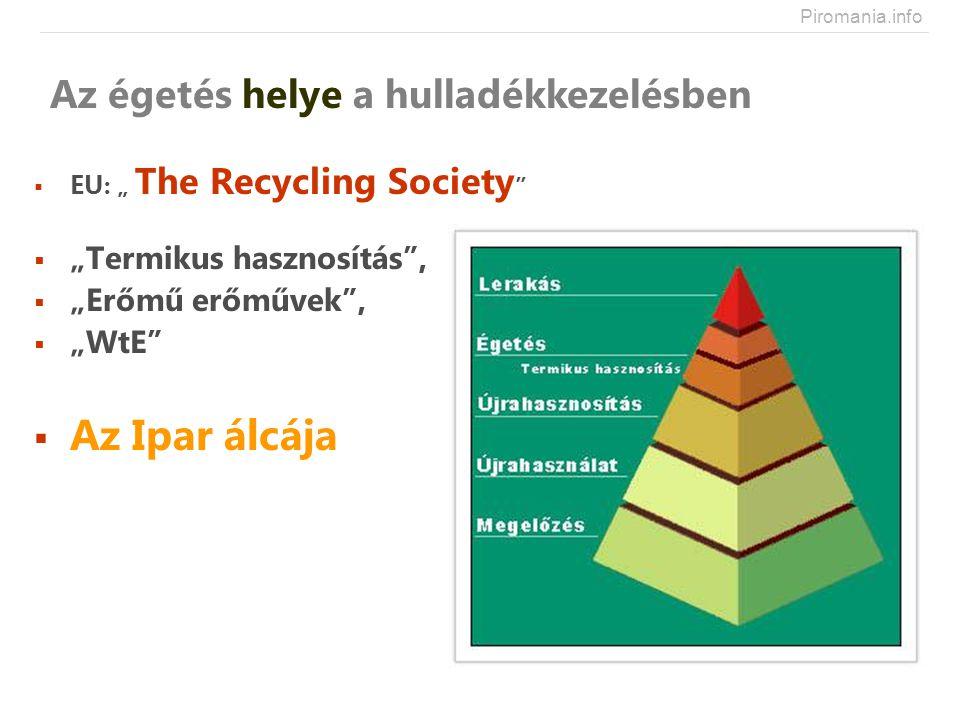 Az Ipar álcája Az égetés helye a hulladékkezelésben