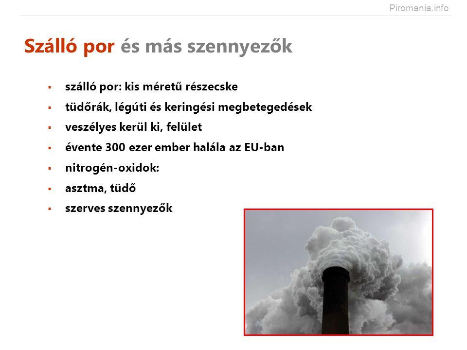 Szálló por és más szennyezők