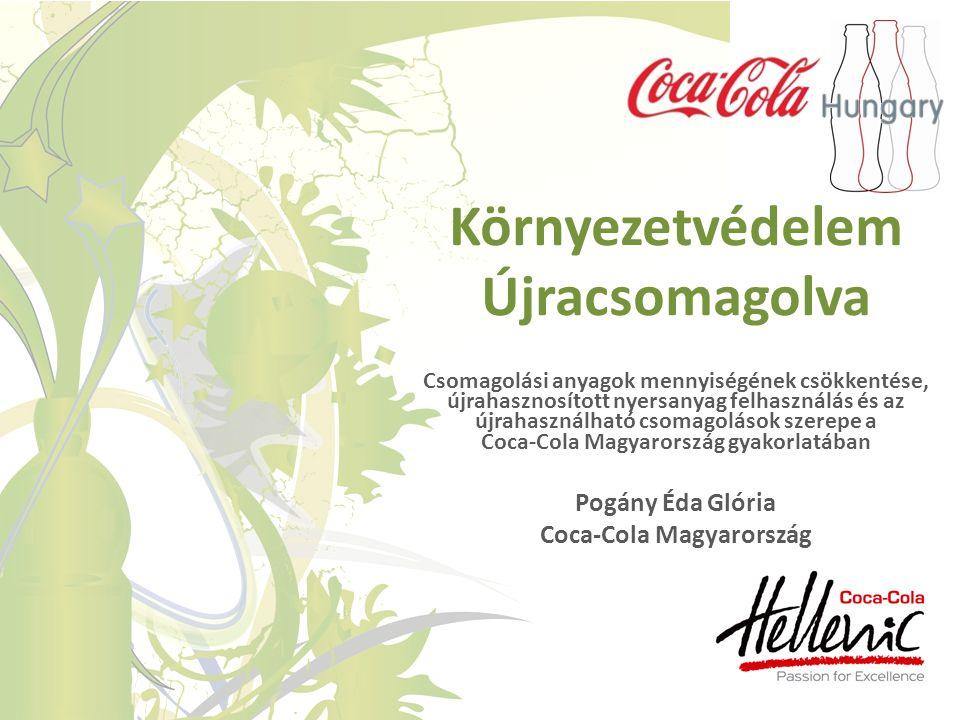 Coca-Cola Magyarország gyakorlatában Coca-Cola Magyarország