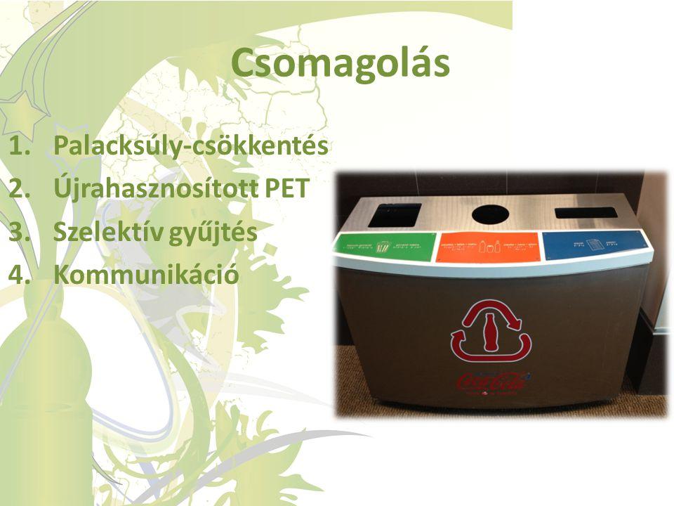 Csomagolás Palacksúly-csökkentés Újrahasznosított PET