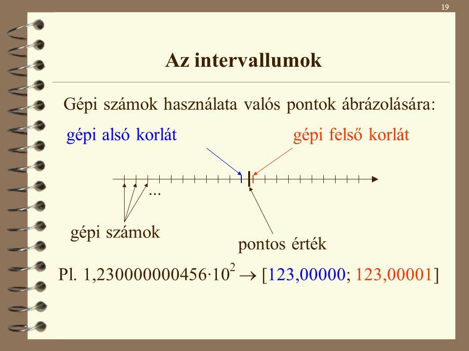 Az intervallumok Gépi számok használata valós pontok ábrázolására:
