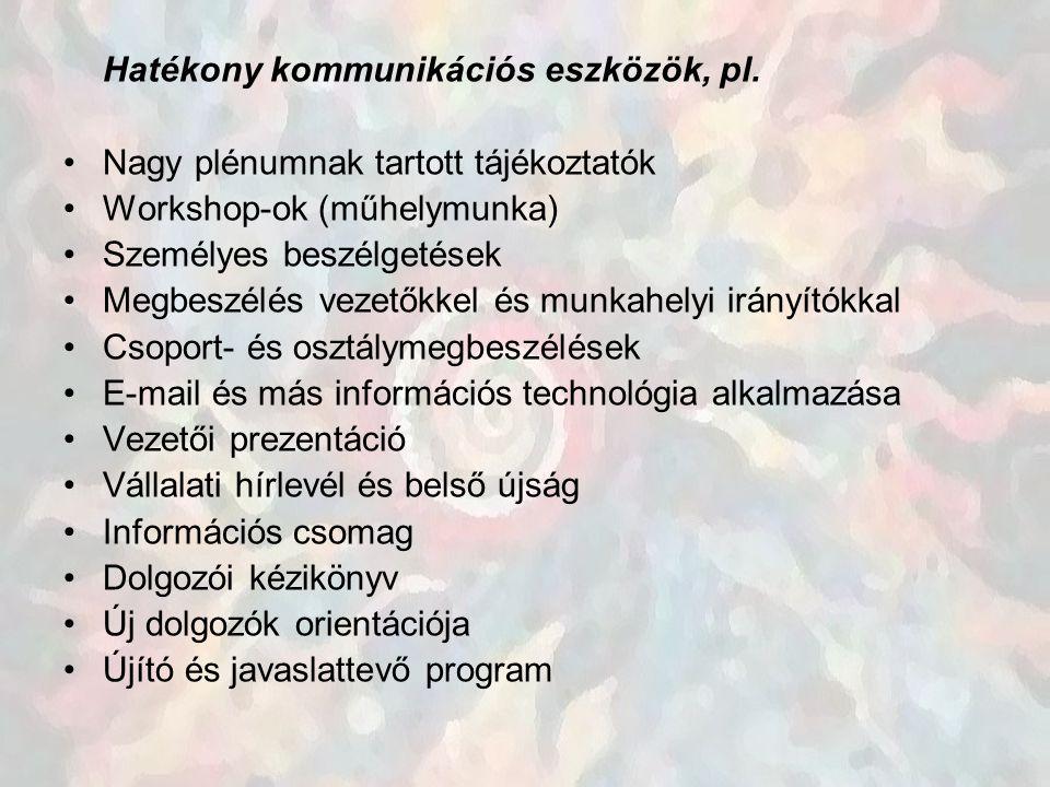 Hatékony kommunikációs eszközök, pl.