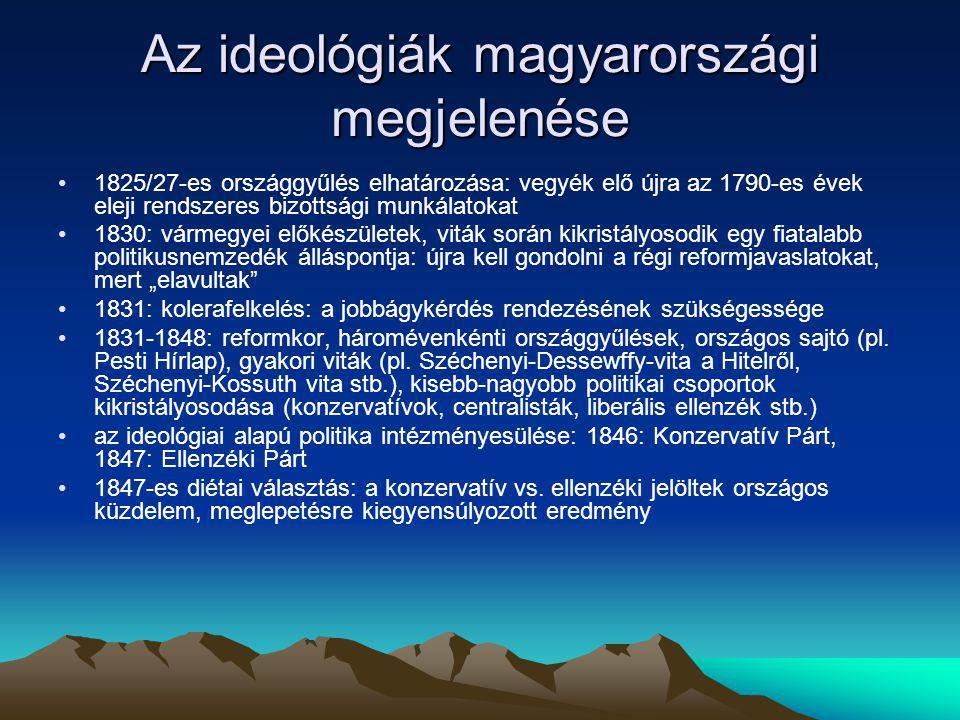 Az ideológiák magyarországi megjelenése