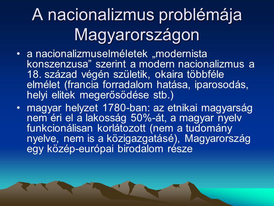 A nacionalizmus problémája Magyarországon