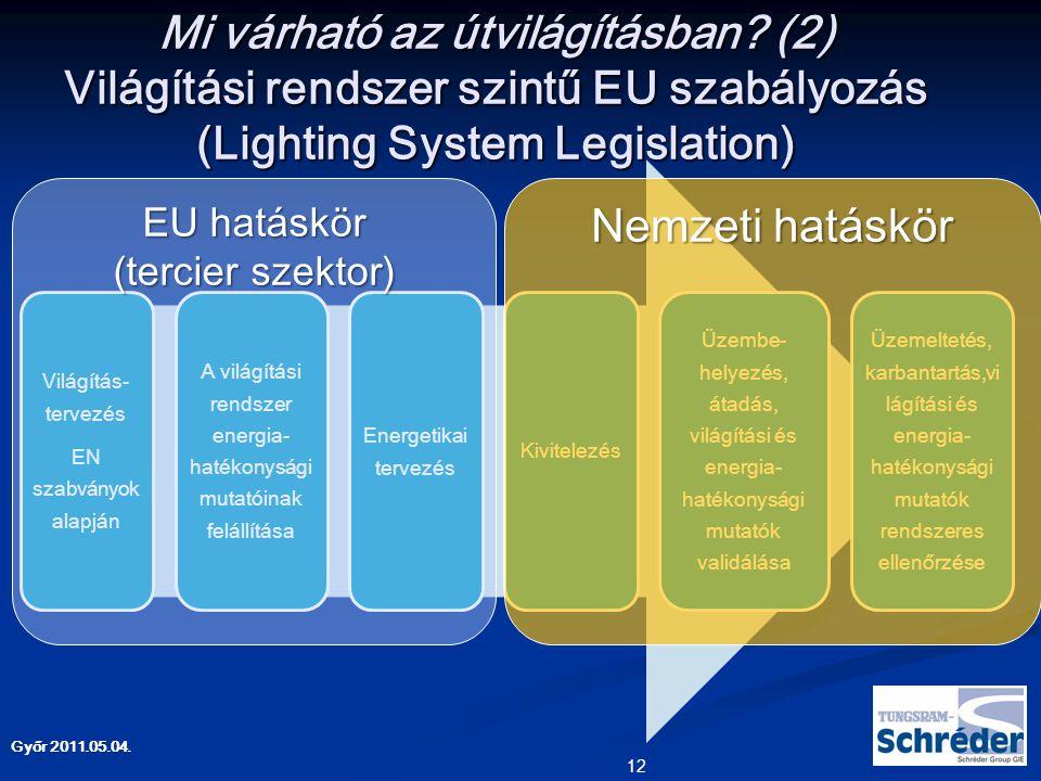 A világítási rendszer energia-hatékonysági mutatóinak felállítása