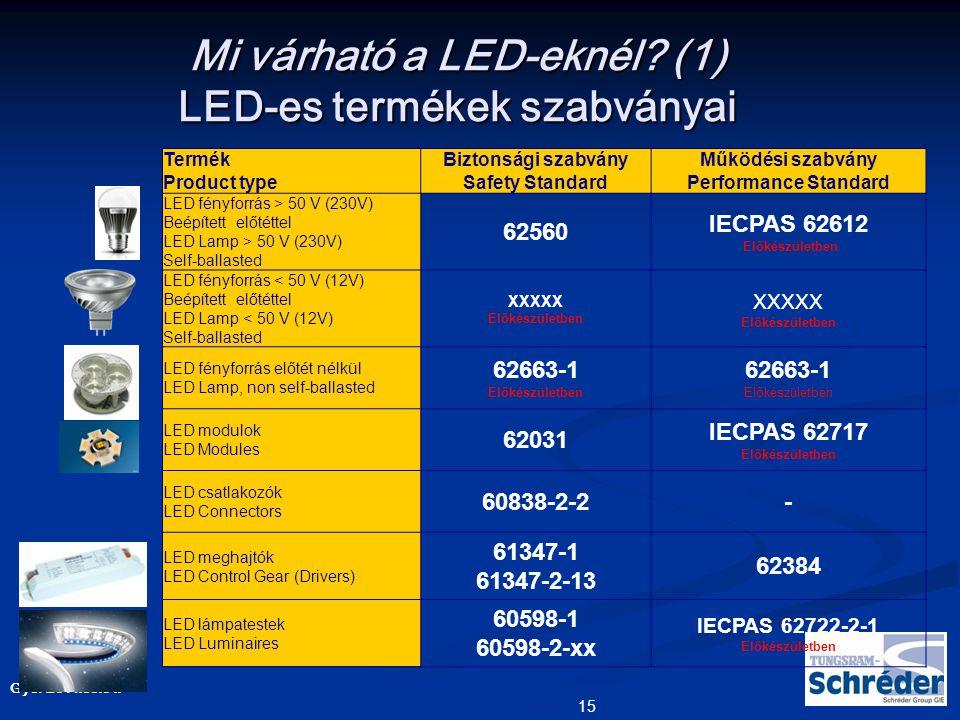 Mi várható a LED-eknél (1) LED-es termékek szabványai