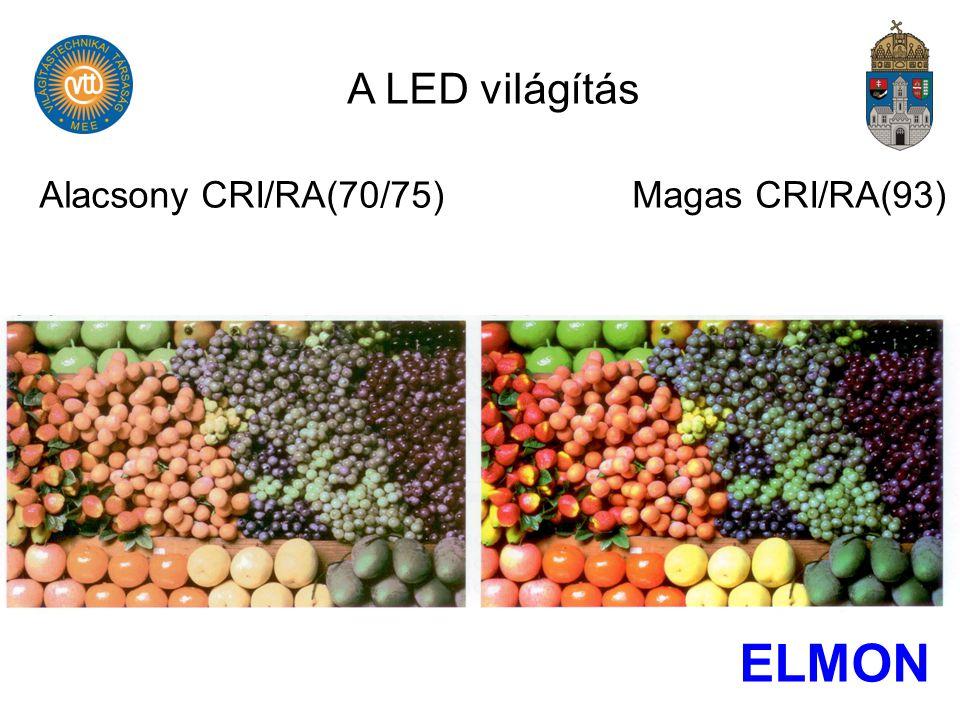 A LED világítás Alacsony CRI/RA(70/75) Magas CRI/RA(93)