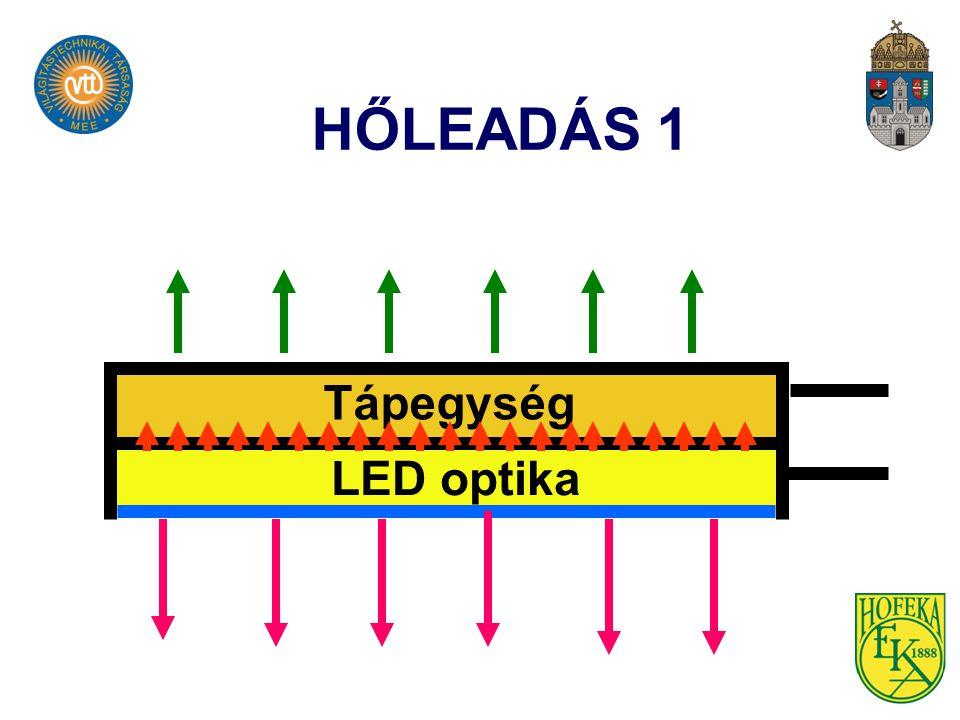 HŐLEADÁS 1 LED optika Tápegység
