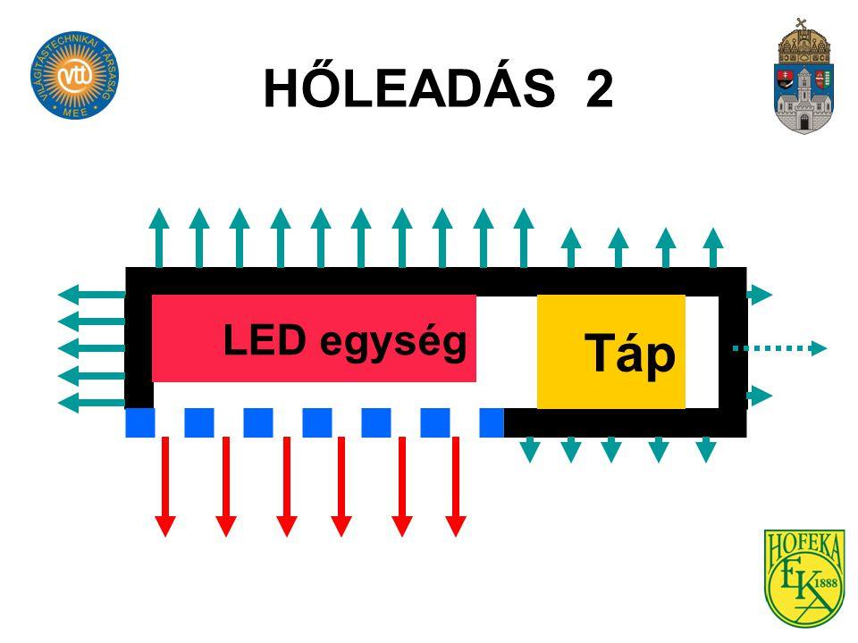 HŐLEADÁS 2 LED egység Táp