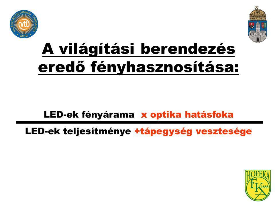A világítási berendezés eredő fényhasznosítása:
