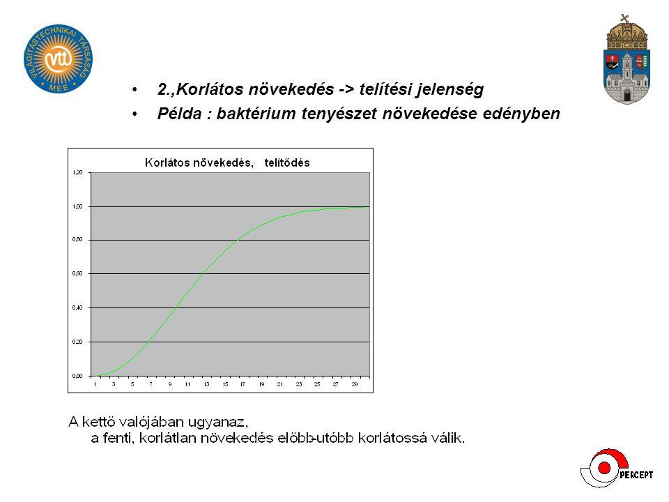 2.,Korlátos növekedés -> telítési jelenség